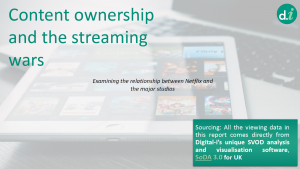 content ownership